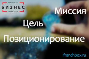 Суть создания франшизы компании